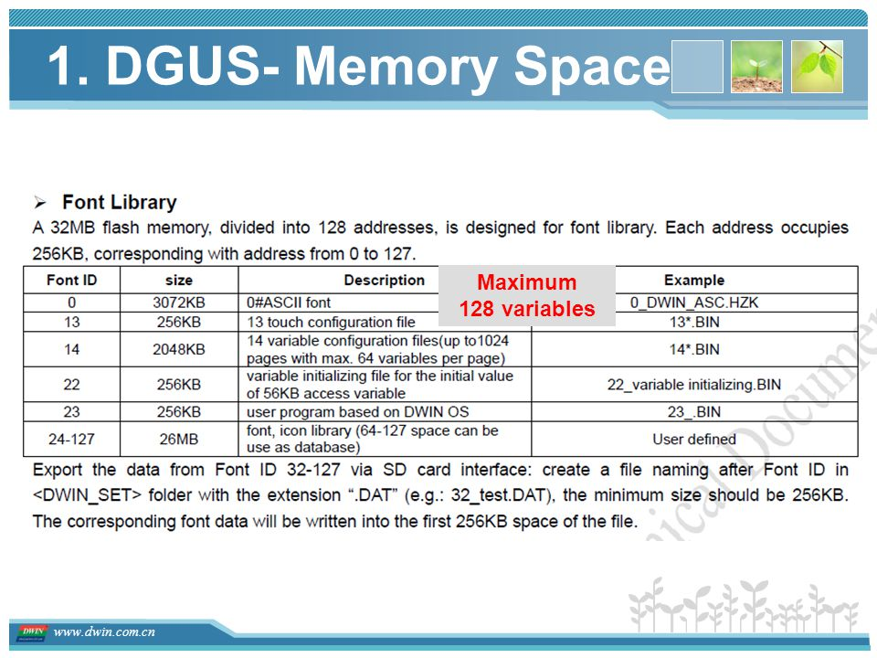 1. DGUS- Memory Space Maximum 128 variables