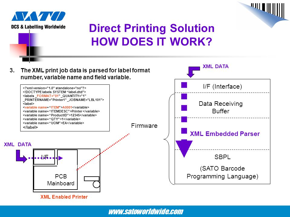 Direct Printing Solution