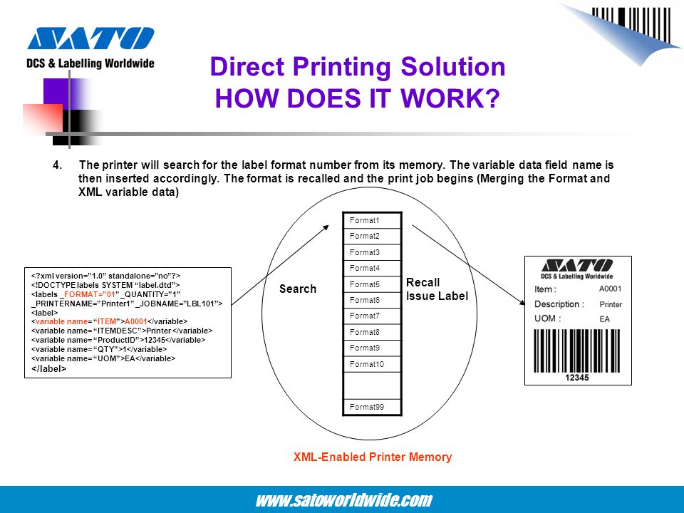 Direct Printing Solution XML-Enabled Printer Memory