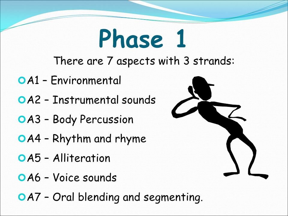 There are 7 aspects with 3 strands: