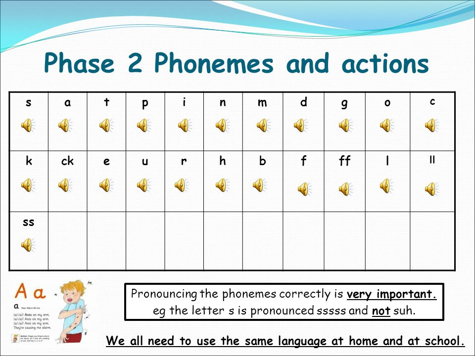 Phase 2 Phonemes and actions