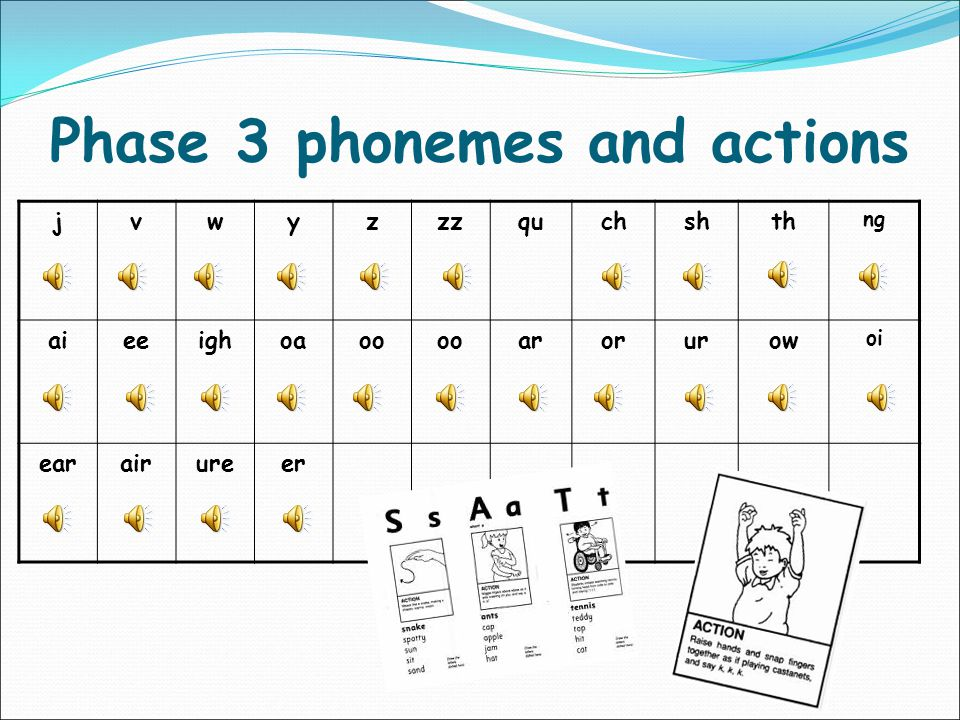 Phase 3 phonemes and actions