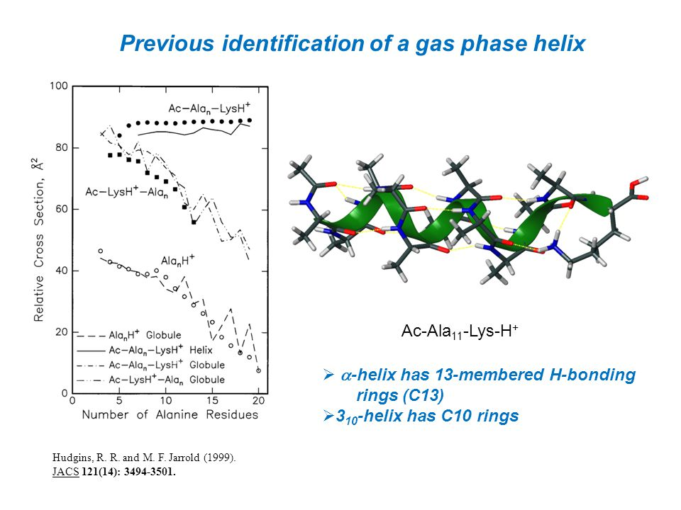Previous identification of a gas phase helix