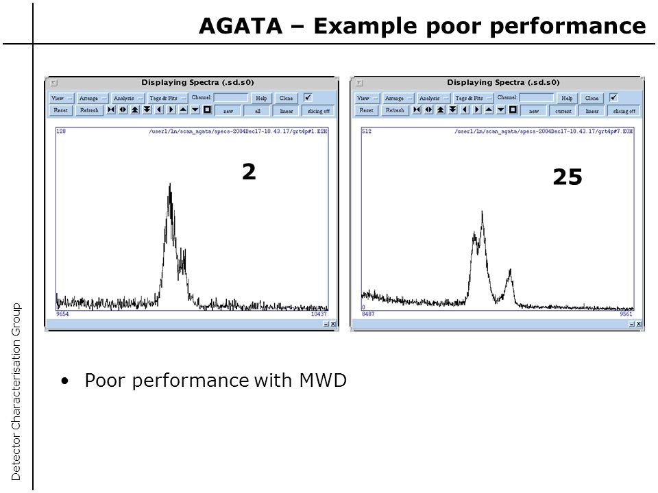 AGATA – Example poor performance
