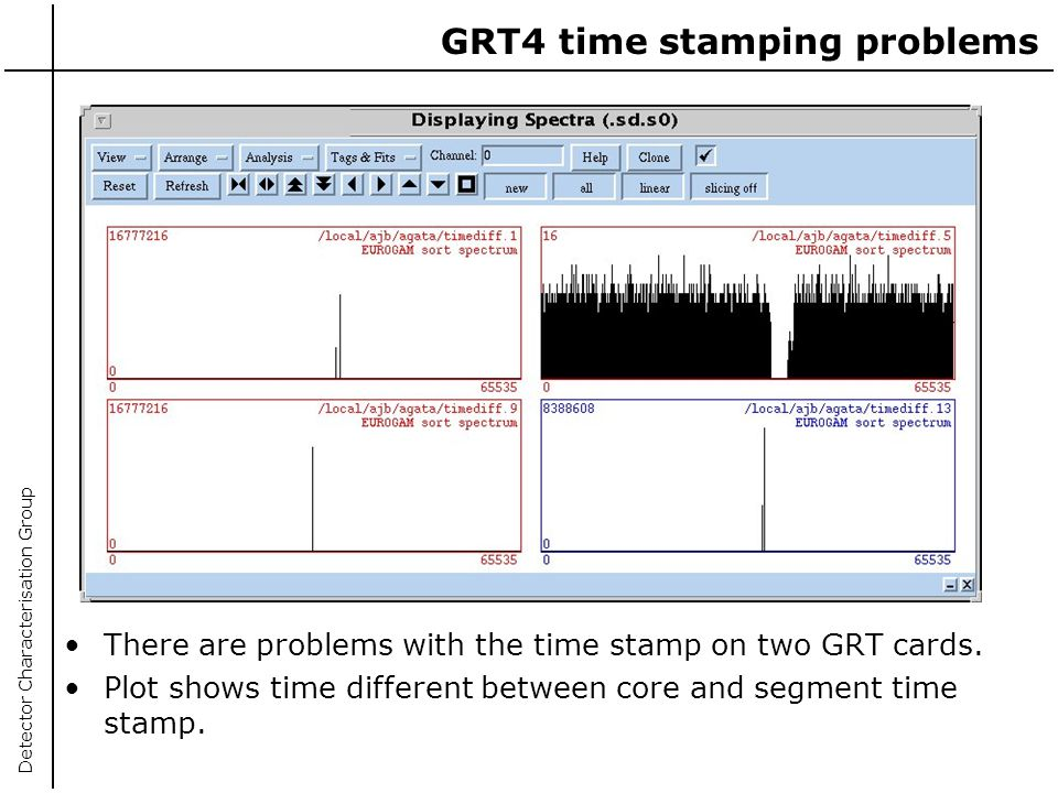 GRT4 time stamping problems