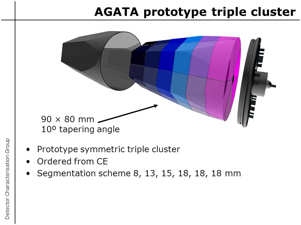 AGATA prototype triple cluster