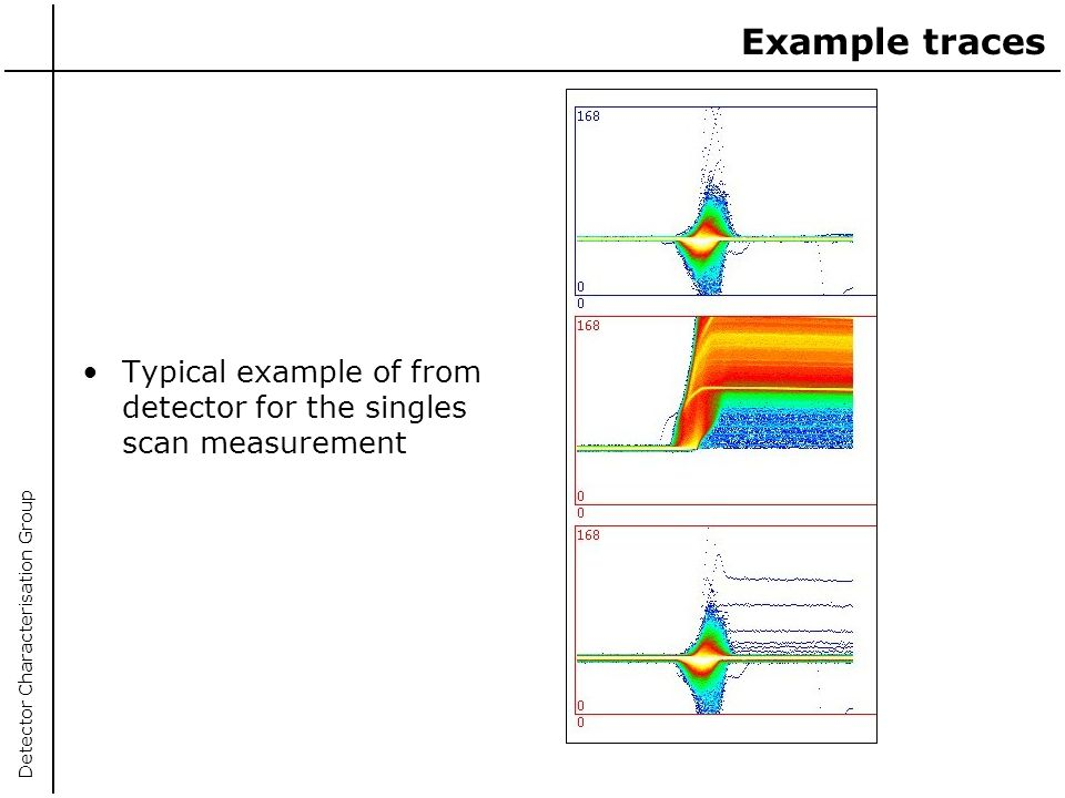 Example traces Typical example of from detector for the singles scan measurement.