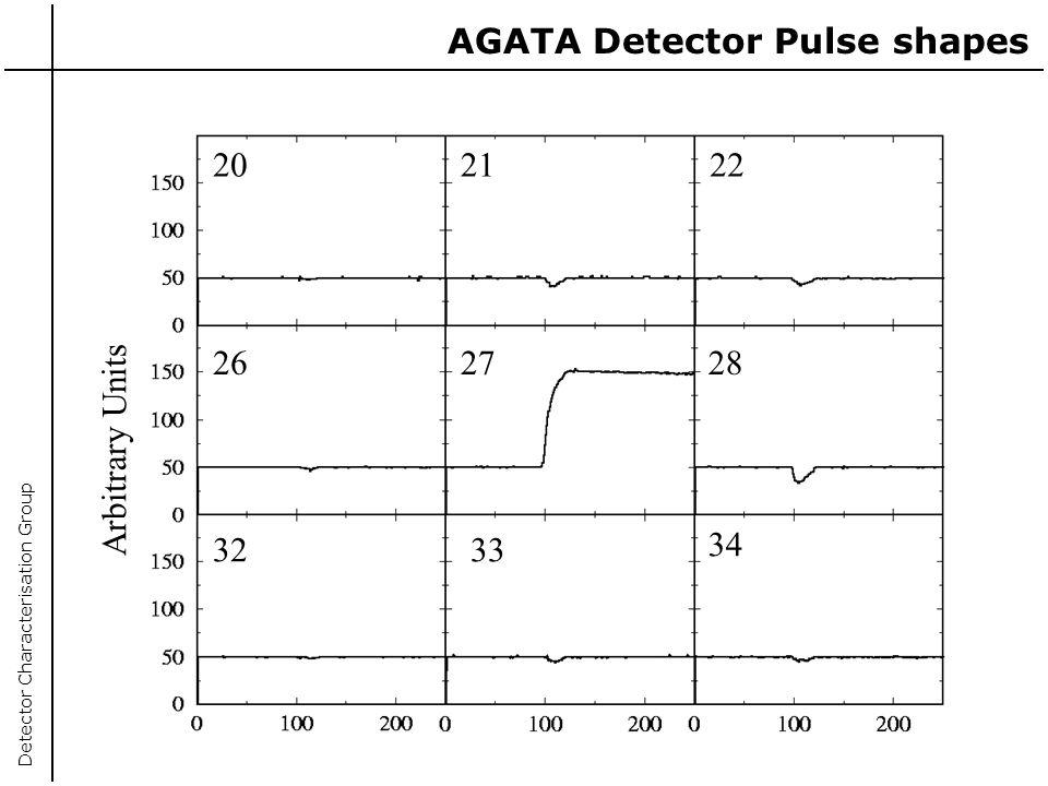 AGATA Detector Pulse shapes