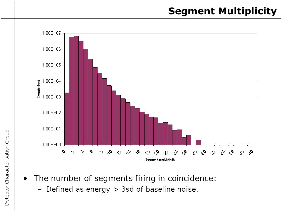 Segment Multiplicity The number of segments firing in coincidence: