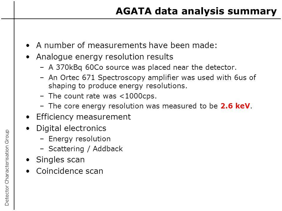 AGATA data analysis summary