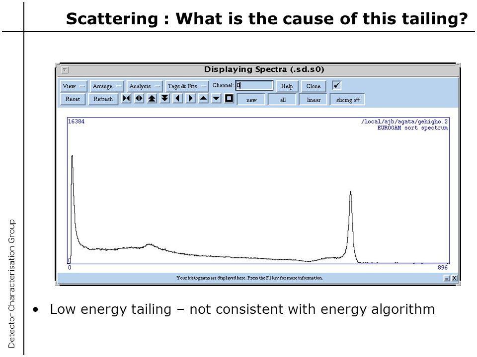 Scattering : What is the cause of this tailing