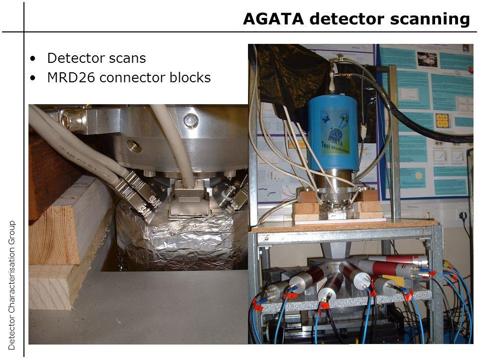 AGATA detector scanning