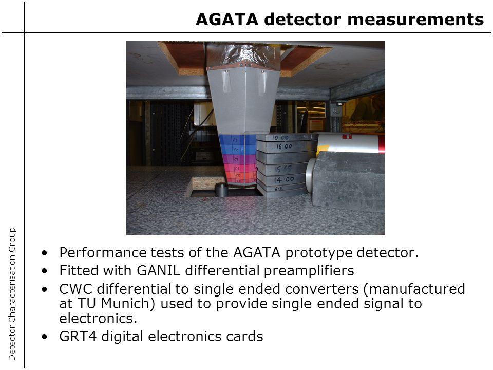 AGATA detector measurements