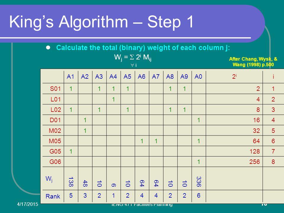 King's Algorithm – Step 1