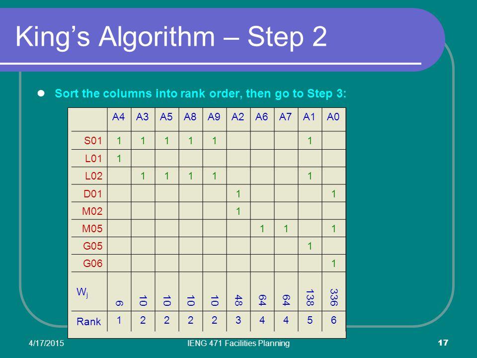 King's Algorithm – Step 2