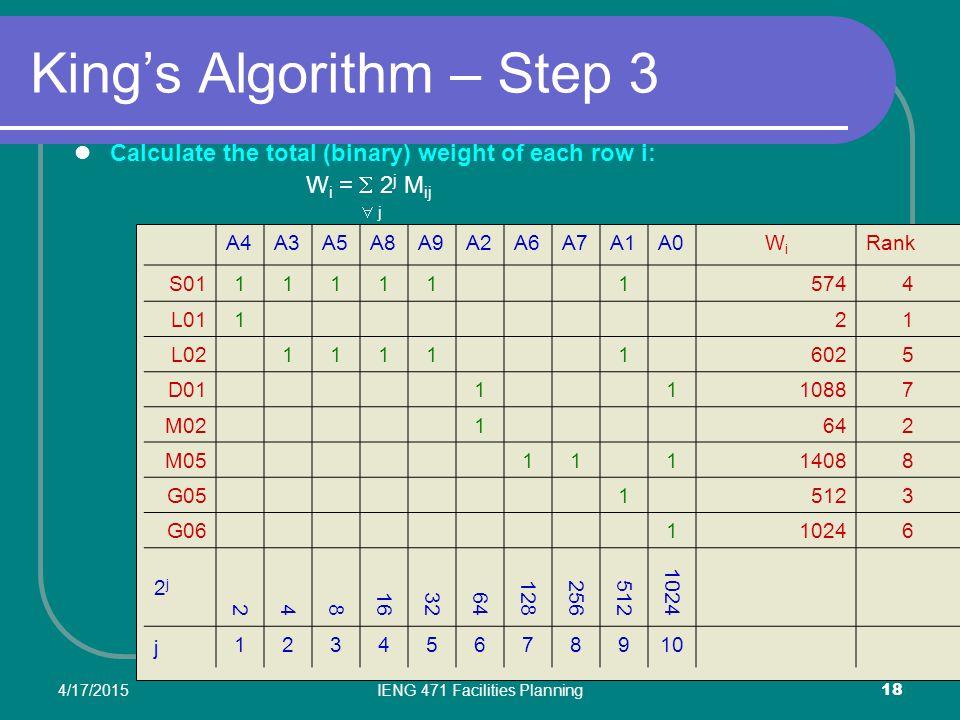 King's Algorithm – Step 3