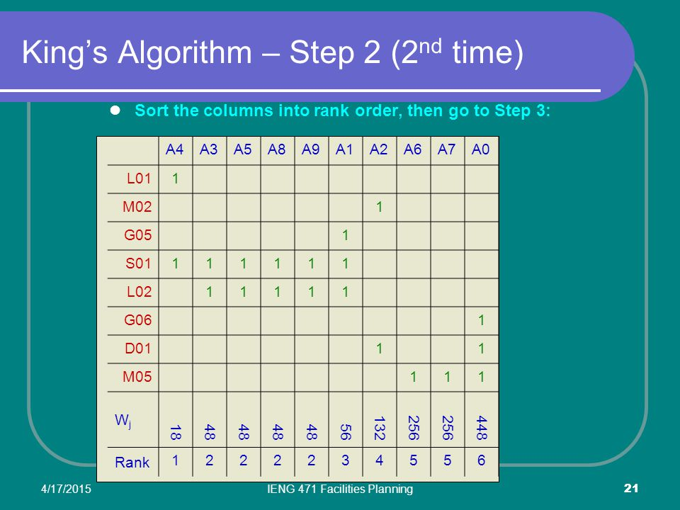 King's Algorithm – Step 2 (2nd time)