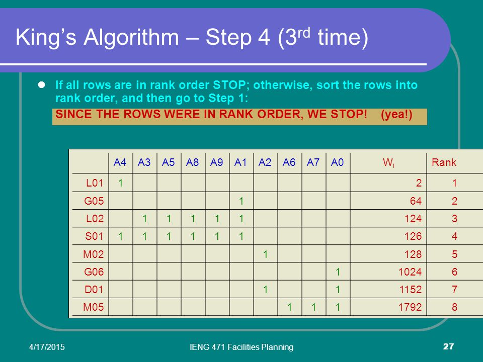 King's Algorithm – Step 4 (3rd time)