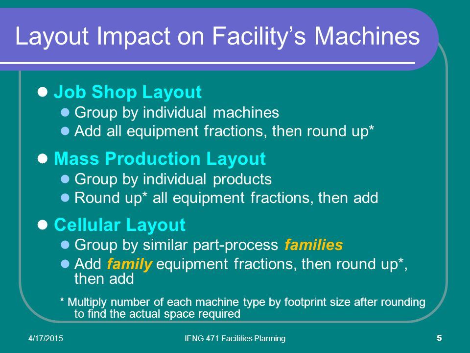 Layout Impact on Facility's Machines