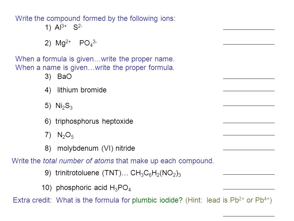 Write the compound formed by the following ions: