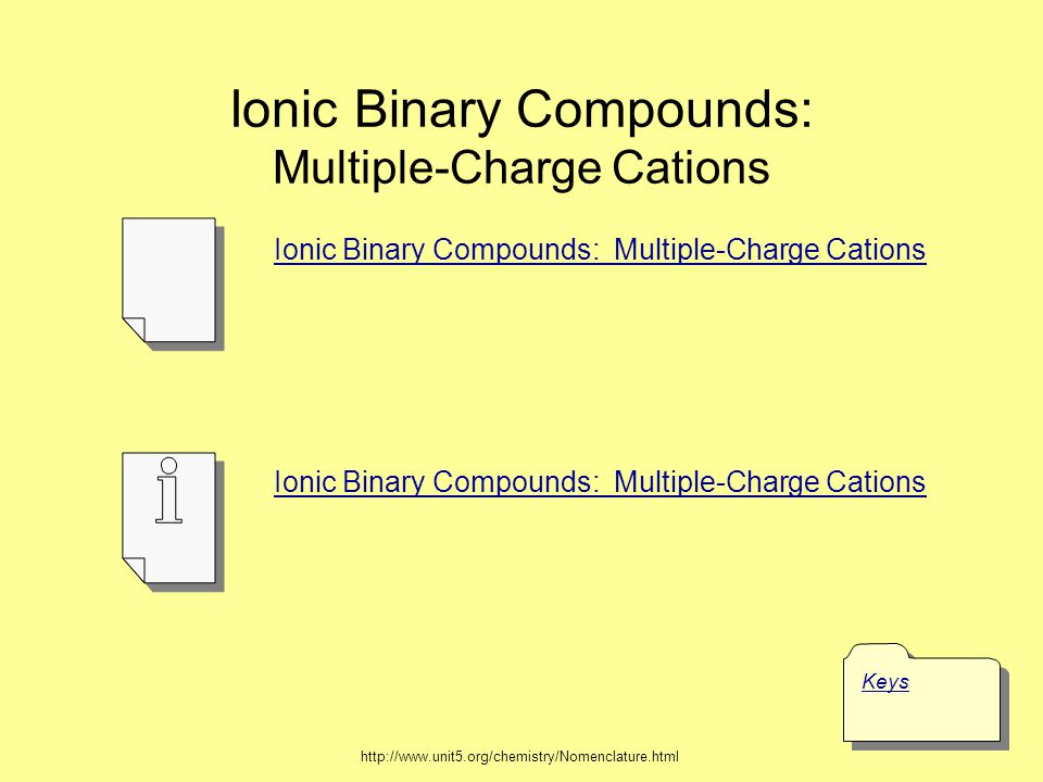 Ionic Binary Compounds: Multiple-Charge Cations