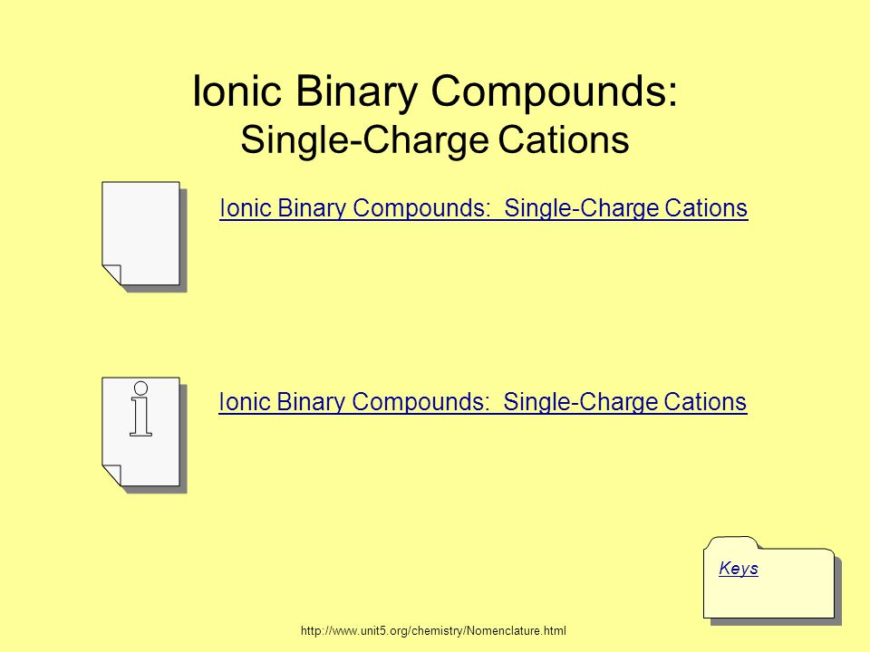 Ionic Binary Compounds: Single-Charge Cations