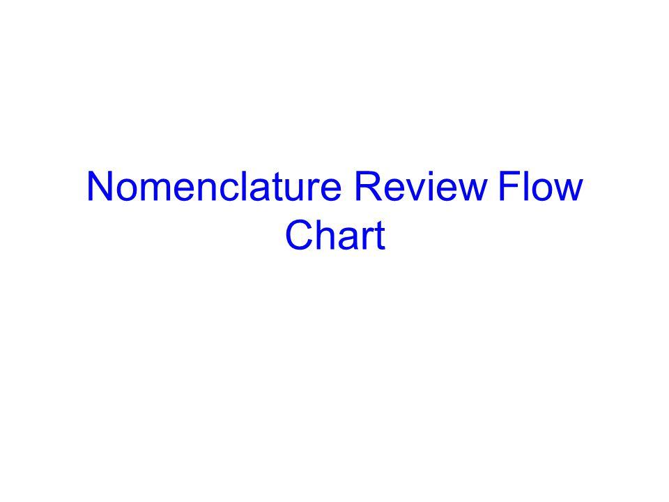 Nomenclature Review Flow Chart