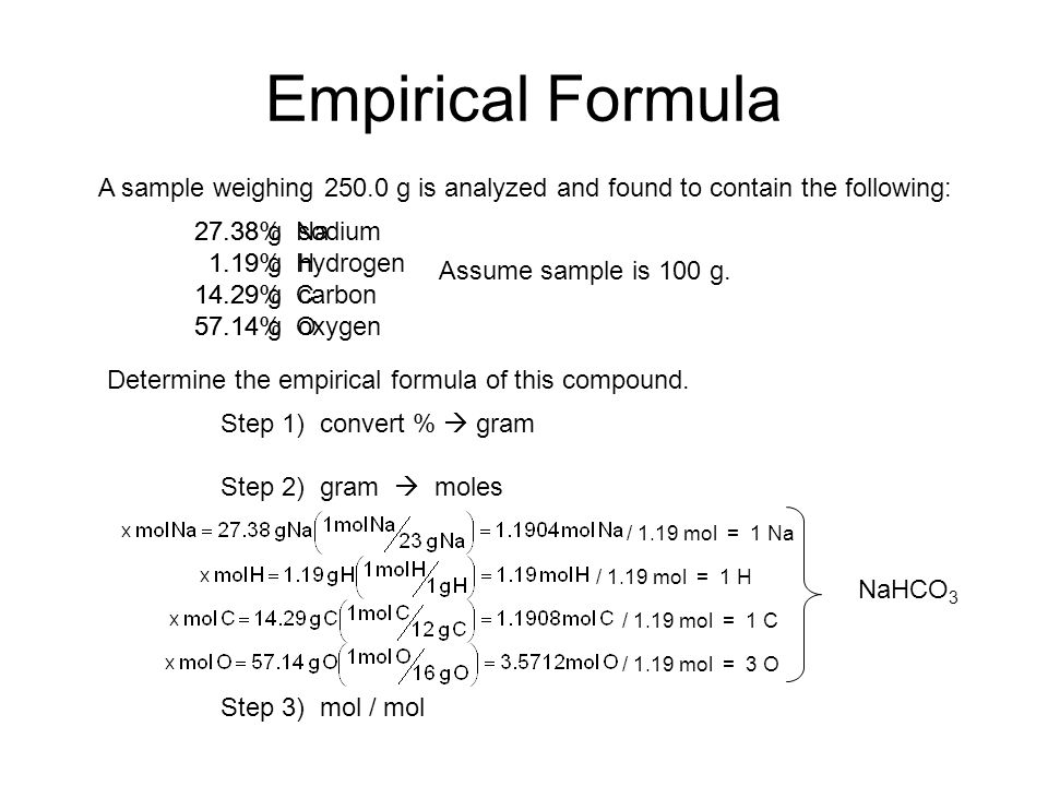Empirical Formula A sample weighing 250.0 g is analyzed and found to contain the following: 27.38% sodium.