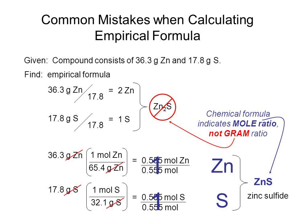 Common Mistakes when Calculating Empirical Formula