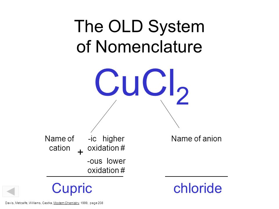 The OLD System of Nomenclature