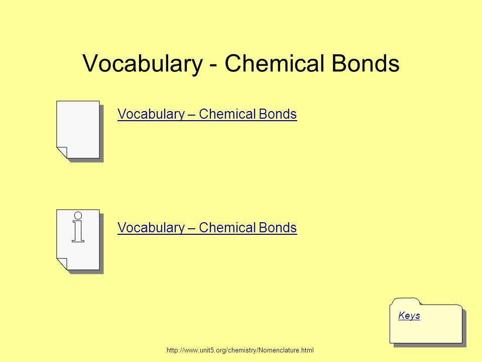 Vocabulary - Chemical Bonds