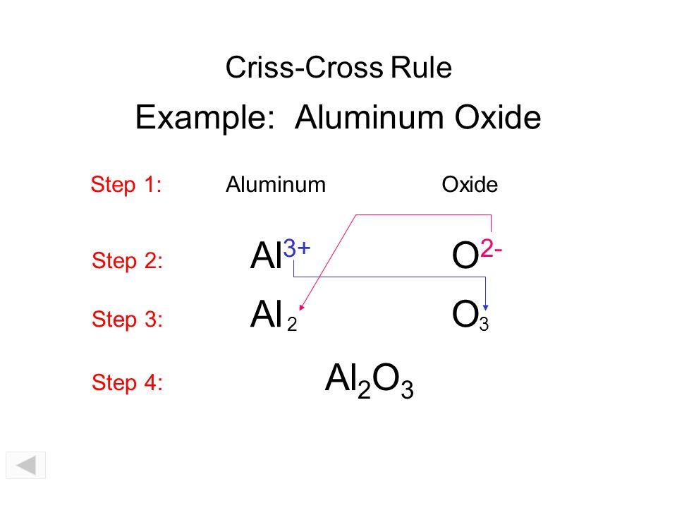 Example: Aluminum Oxide