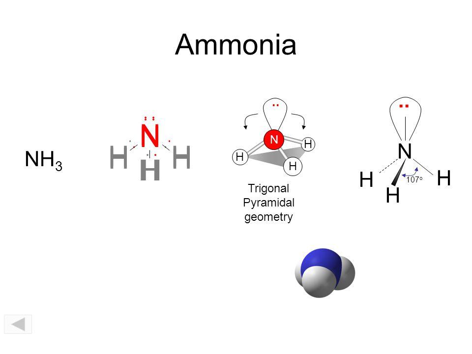 Ammonia N H N H H H .. N NH3 H .. N H Trigonal Pyramidal geometry 107o