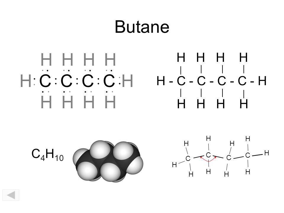 Butane H H H H H C C C C H H H H H H H H H H - C - C - C - C - H