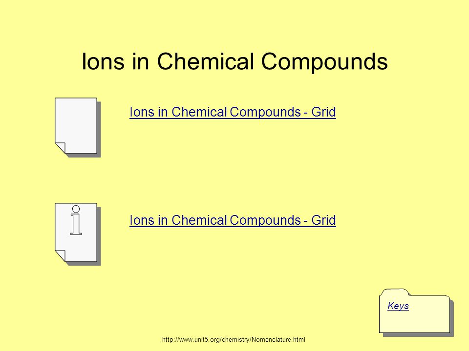 Ions in Chemical Compounds