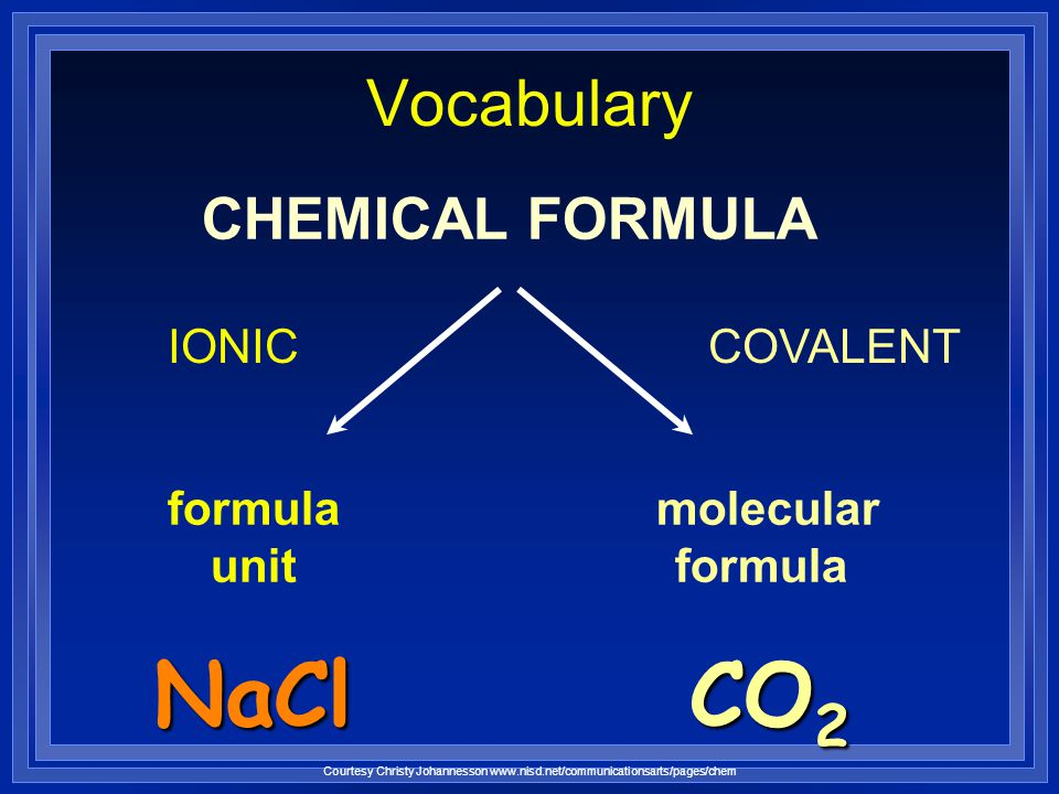 NaCl CO2 Vocabulary CHEMICAL FORMULA IONIC COVALENT formula unit