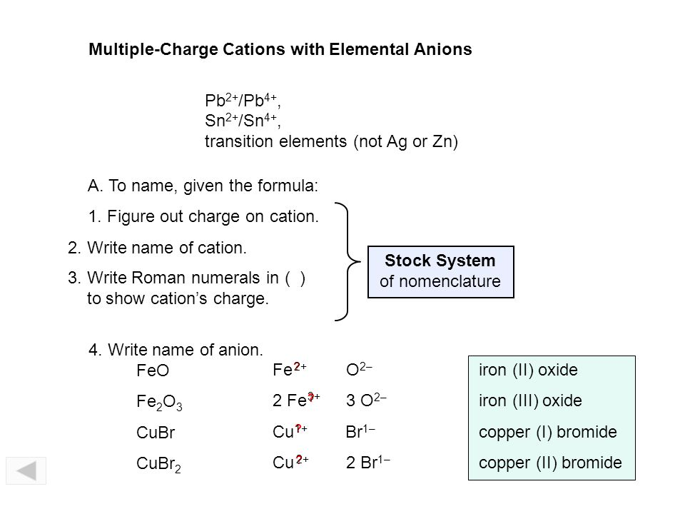 Multiple-Charge Cations with Elemental Anions