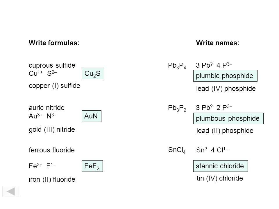 Write formulas: Write names: cuprous sulfide. Pb3P4. 3 Pb 4 P3– Cu1+ S2– Cu2S. plumbic phosphide.