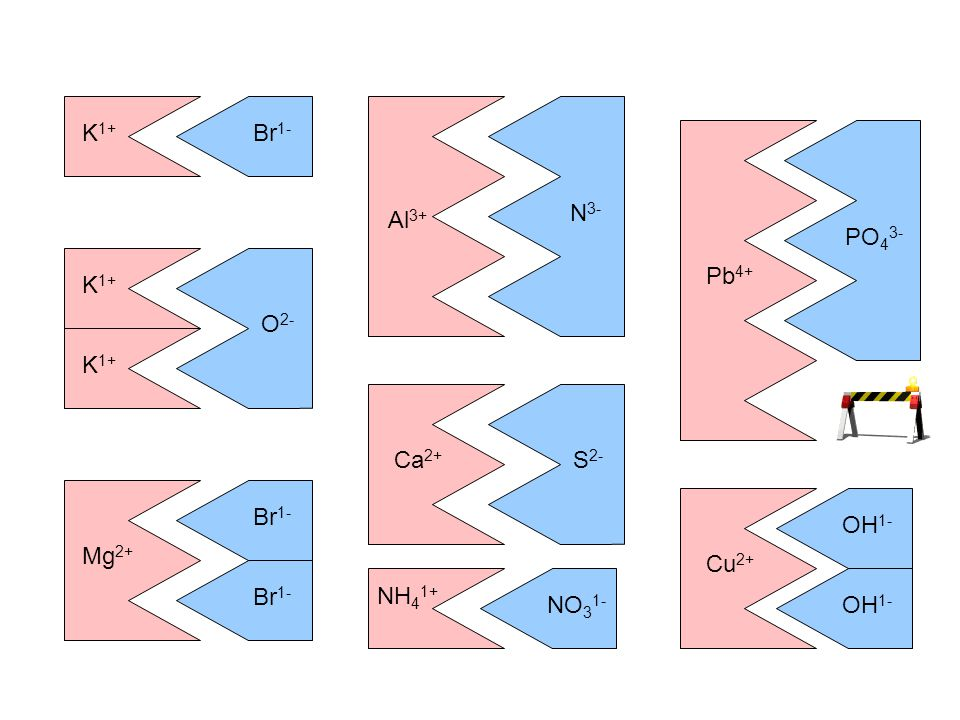 K1+ Br1- Al3+ N3- Pb4+ PO43- K1+ O2- K1+ Ca2+ S2- Mg2+ Br1- OH1-