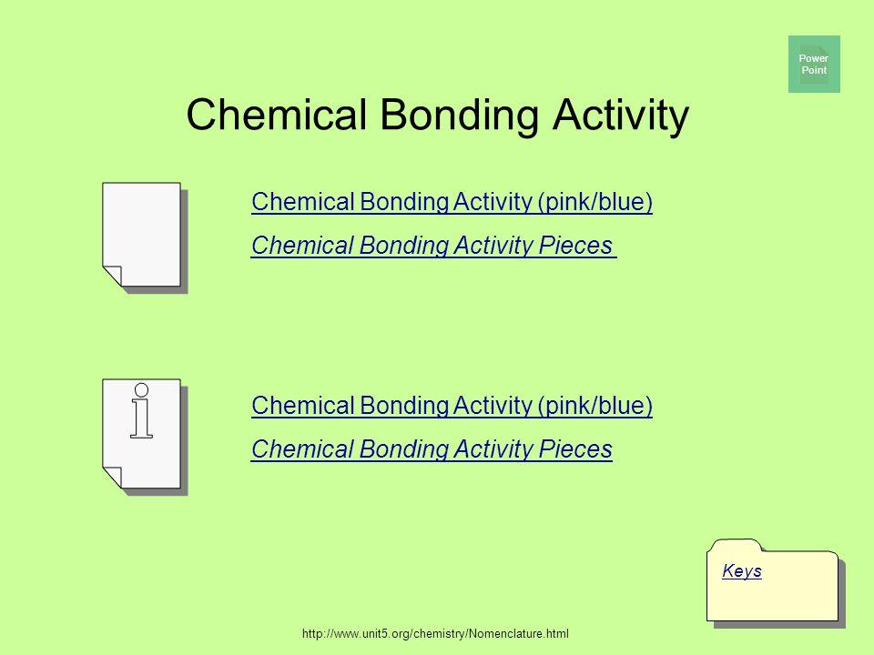 Chemical Bonding Activity