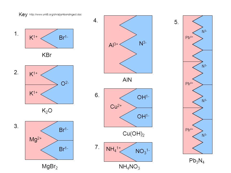4. Al3+ N3- 5. 1. K1+ Br1- KBr K1+ O2- 2. AlN K1+ 6. OH1- Cu2+ K2O