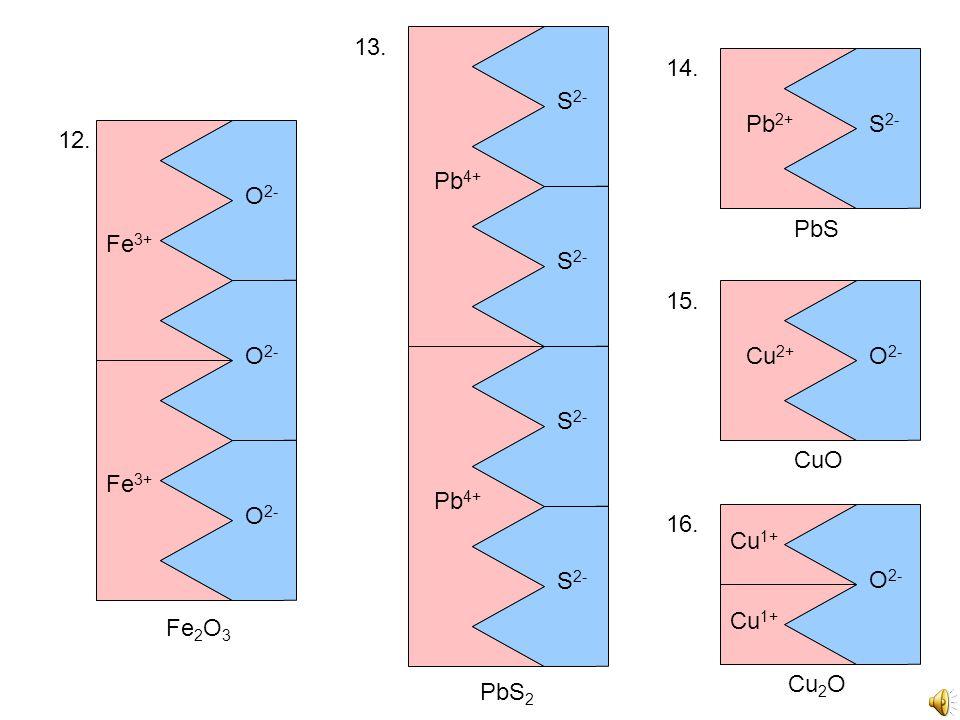 13. Pb4+ S2- 14. Pb2+ S2- 12. Fe3+ O2- PbS O2- 15. Cu2+ O2- Pb4+ S2-