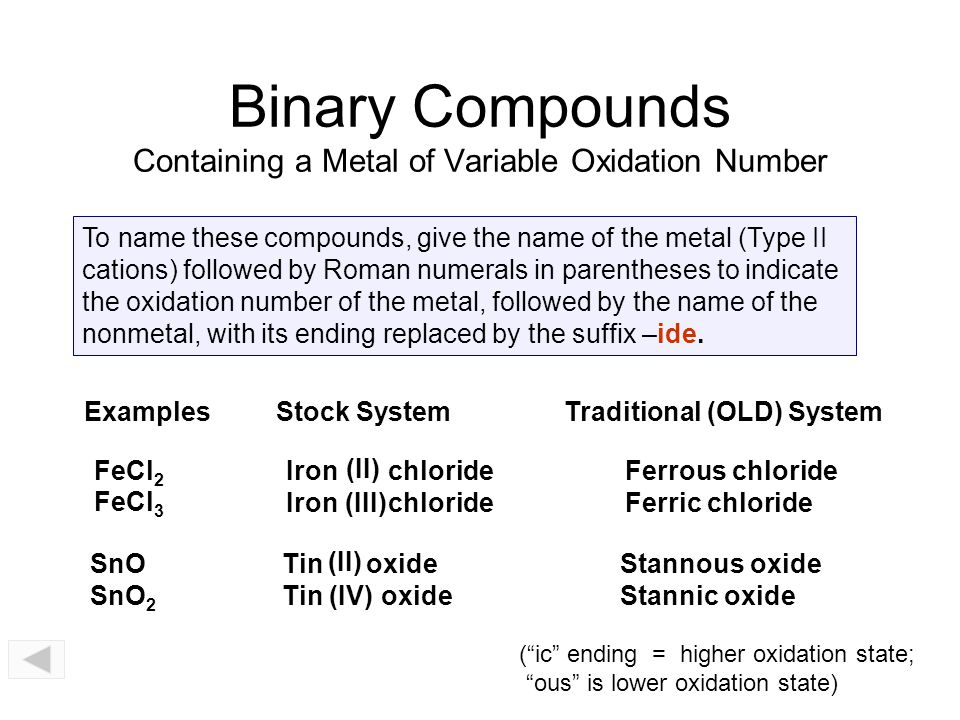 Binary Compounds Containing a Metal of Variable Oxidation Number