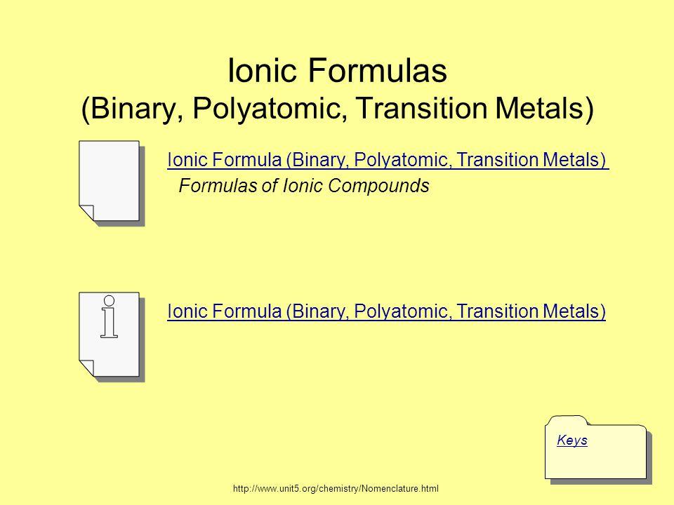 Ionic Formulas (Binary, Polyatomic, Transition Metals)