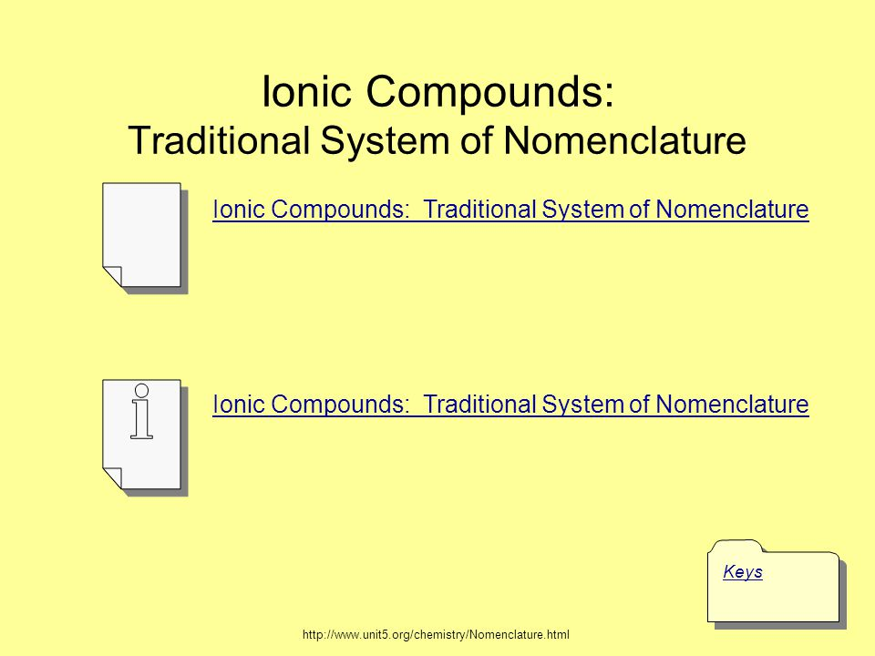 Ionic Compounds: Traditional System of Nomenclature