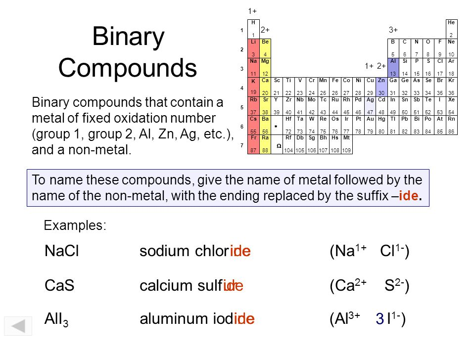 Binary Compounds NaCl sodium chlor ine ide (Na1+ Cl1-) CaS