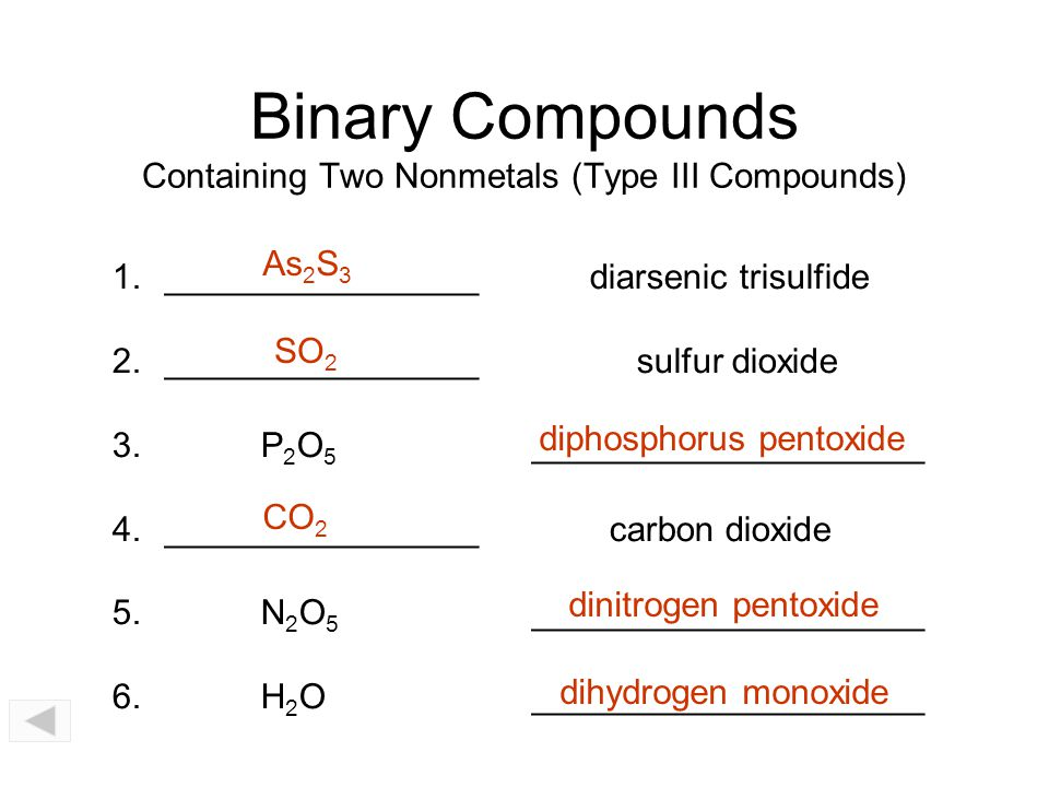 Binary Compounds Containing Two Nonmetals (Type III Compounds)