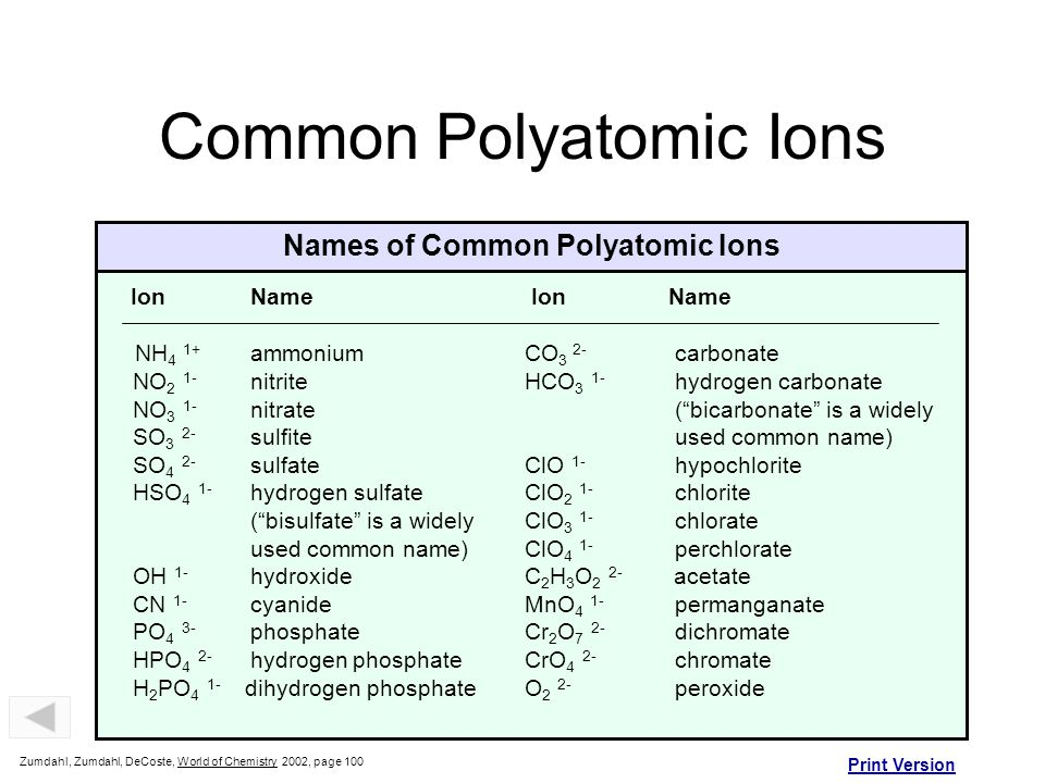 Inorganic Nomenclature - Ppt Download