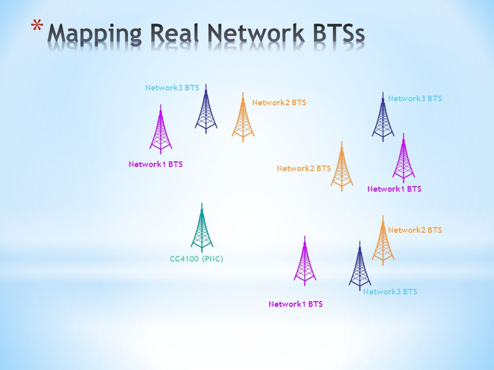 Mapping Real Network BTSs