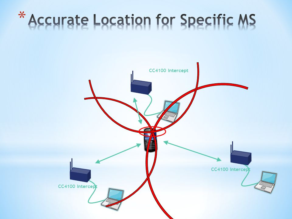 Accurate Location for Specific MS
